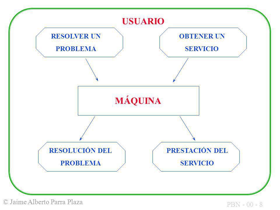USUARIO MÁQUINA RESOLVER UN PROBLEMA OBTENER UN SERVICIO