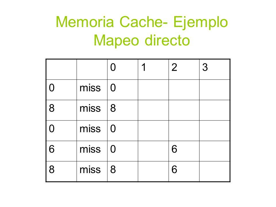 Memoria Cache- Ejemplo Mapeo directo