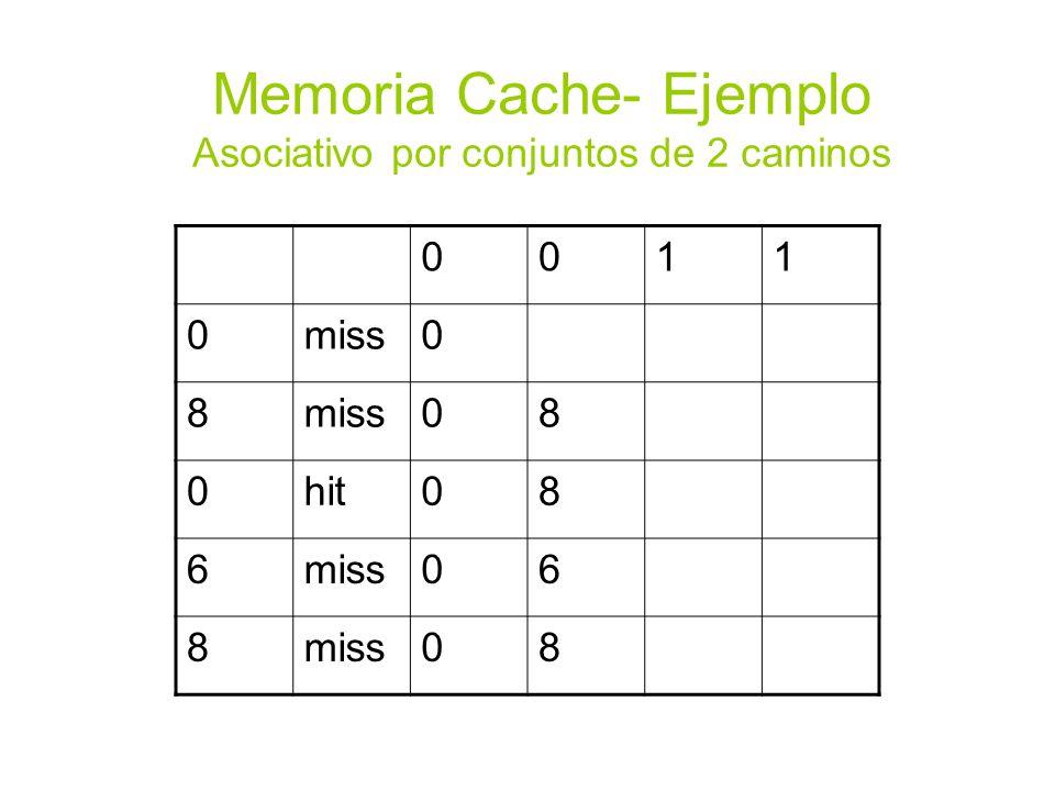 Memoria Cache- Ejemplo Asociativo por conjuntos de 2 caminos