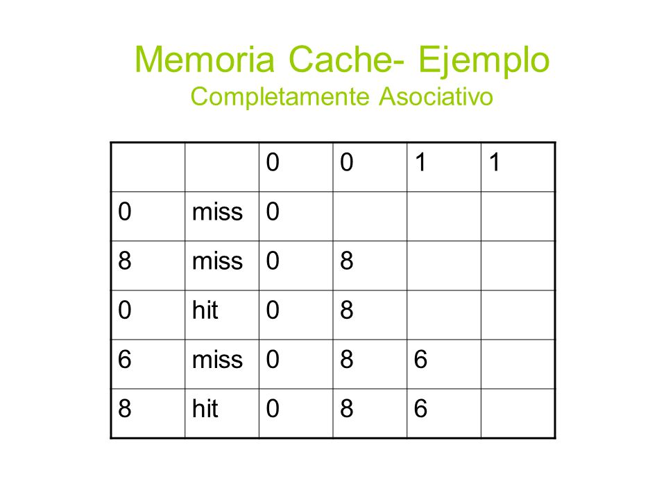 Memoria Cache- Ejemplo Completamente Asociativo