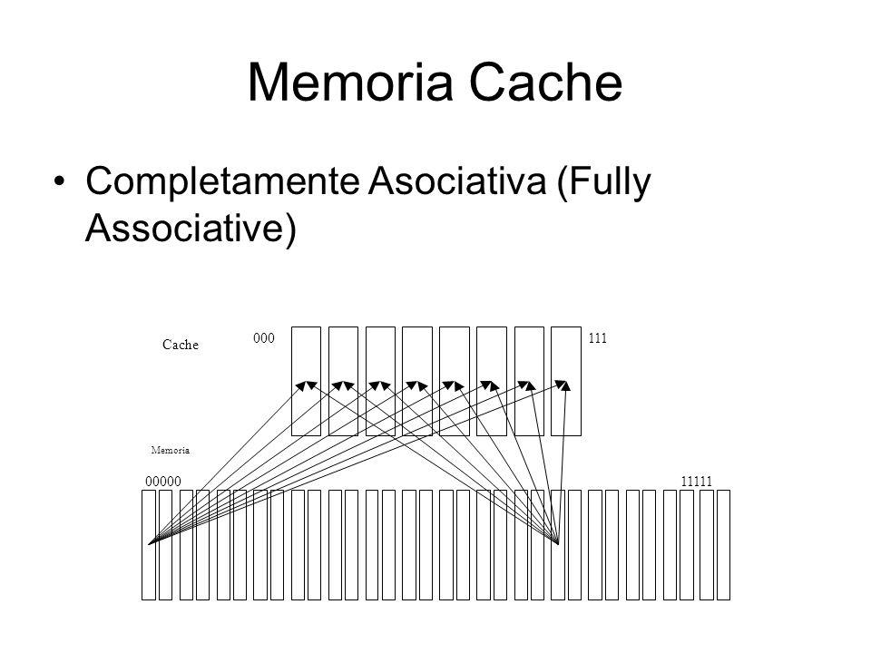 Memoria Cache Completamente Asociativa (Fully Associative) 111 000
