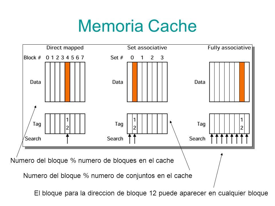 Memoria Cache Numero del bloque % numero de bloques en el cache