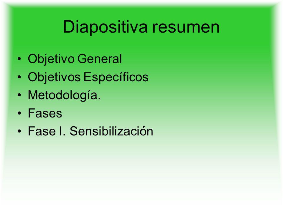 Diapositiva resumen Objetivo General Objetivos Específicos
