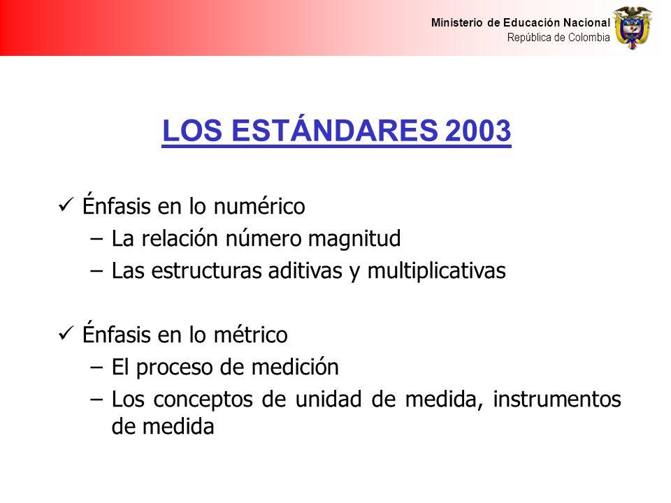 LOS ESTÁNDARES 2003 Énfasis en lo numérico La relación número magnitud
