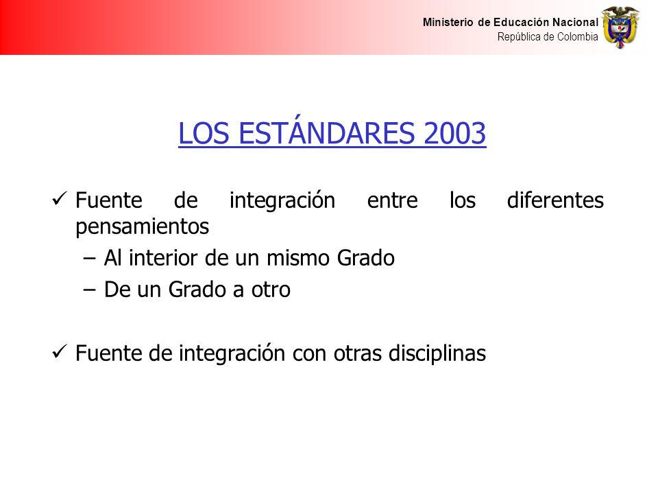 LOS ESTÁNDARES 2003 Fuente de integración entre los diferentes pensamientos. Al interior de un mismo Grado.