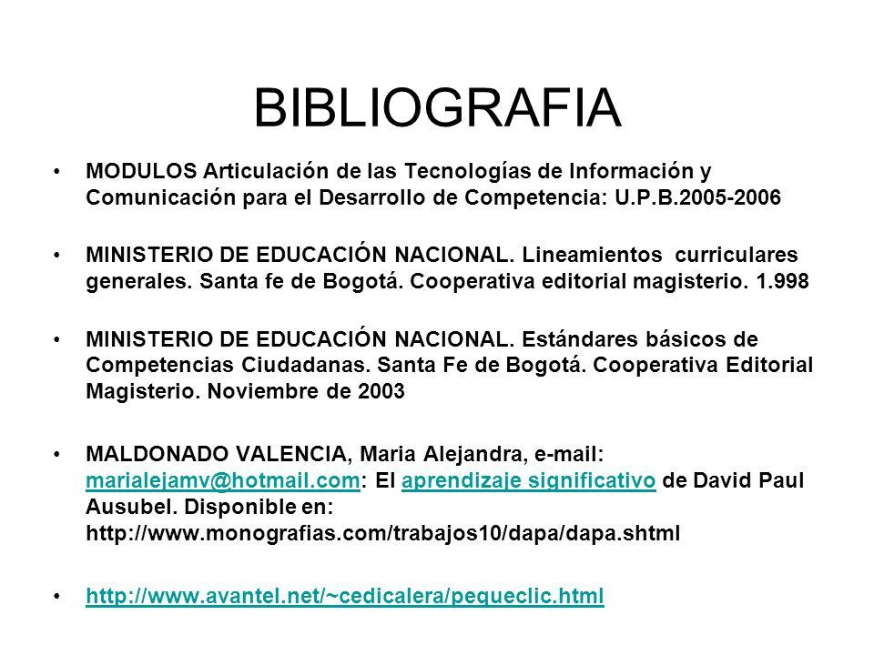 BIBLIOGRAFIA MODULOS Articulación de las Tecnologías de Información y Comunicación para el Desarrollo de Competencia: U.P.B.2005-2006.