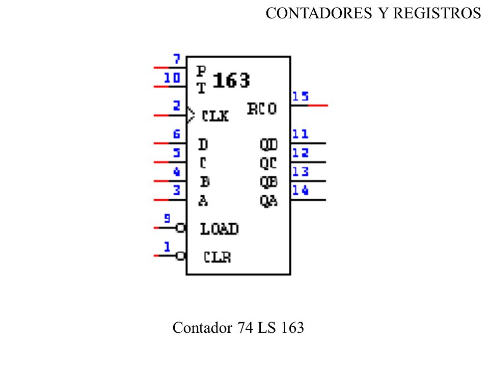 CONTADORES Y REGISTROS