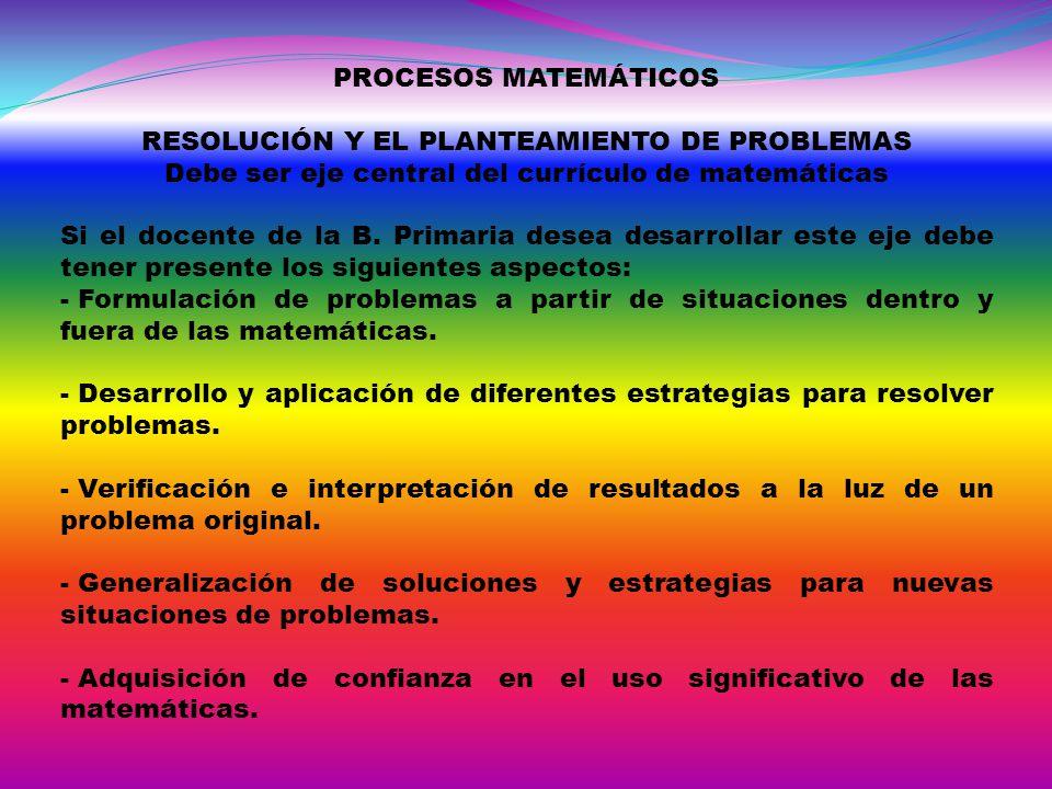 RESOLUCIÓN Y EL PLANTEAMIENTO DE PROBLEMAS
