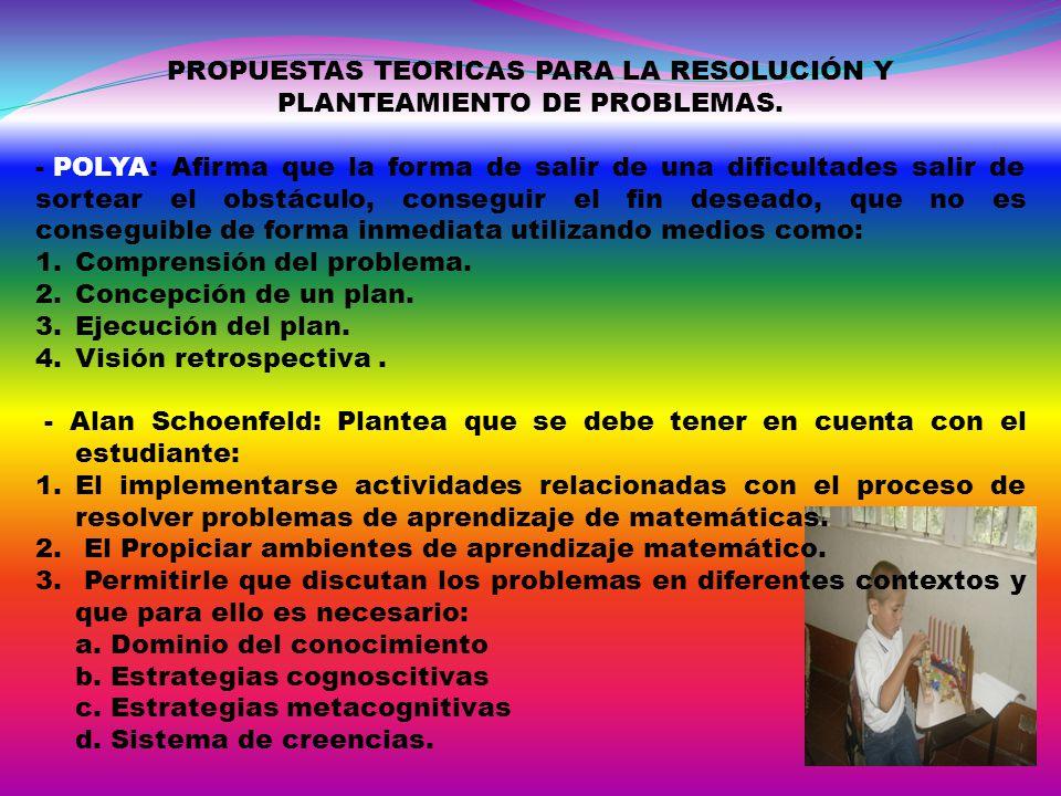 PROPUESTAS TEORICAS PARA LA RESOLUCIÓN Y PLANTEAMIENTO DE PROBLEMAS.