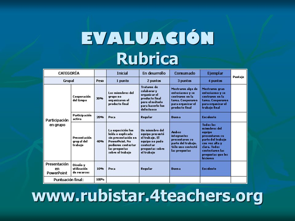 EVALUACIÓN Rubrica www.rubistar.4teachers.org