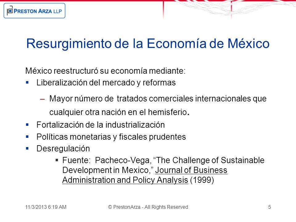 Resurgimiento de la Economía de México