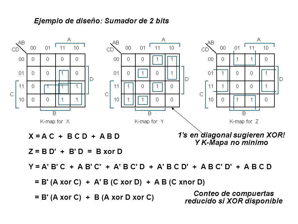 Ejemplo de diseño: Sumador de 2 bits