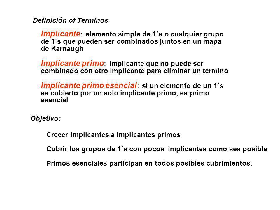 Definición of Terminos