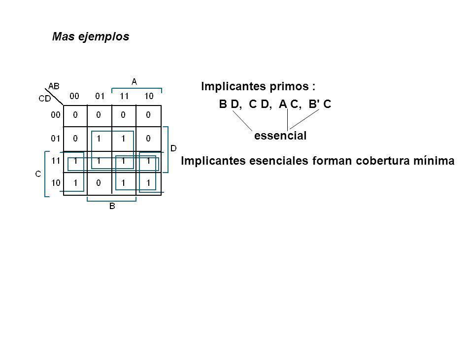 Mas ejemplos Implicantes primos : B D, C D, A C, B C.