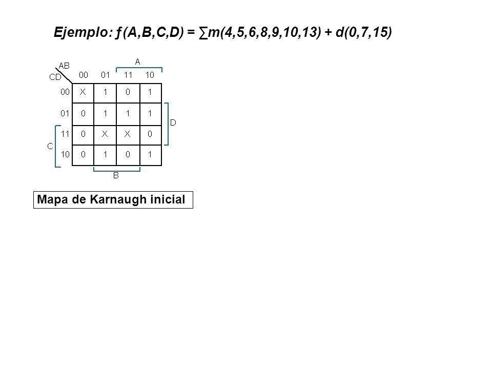 Mapa de Karnaugh inicial