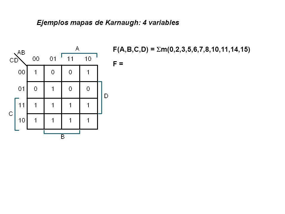 Ejemplos mapas de Karnaugh: 4 variables