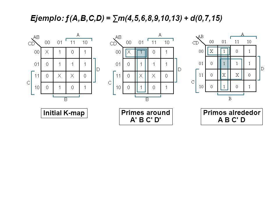 Ejemplo: ƒ(A,B,C,D) = ∑m(4,5,6,8,9,10,13) + d(0,7,15)