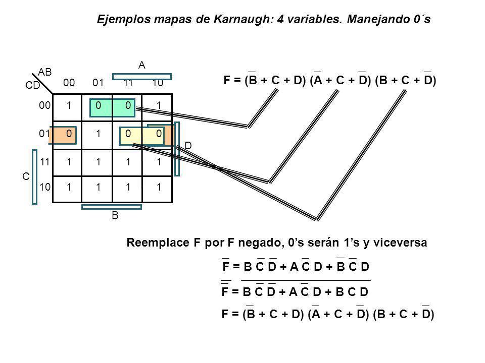Ejemplos mapas de Karnaugh: 4 variables. Manejando 0´s