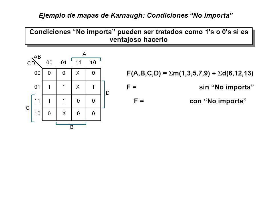 Ejemplo de mapas de Karnaugh: Condiciones No Importa