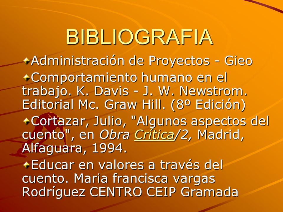 BIBLIOGRAFIA Administración de Proyectos - Gieo
