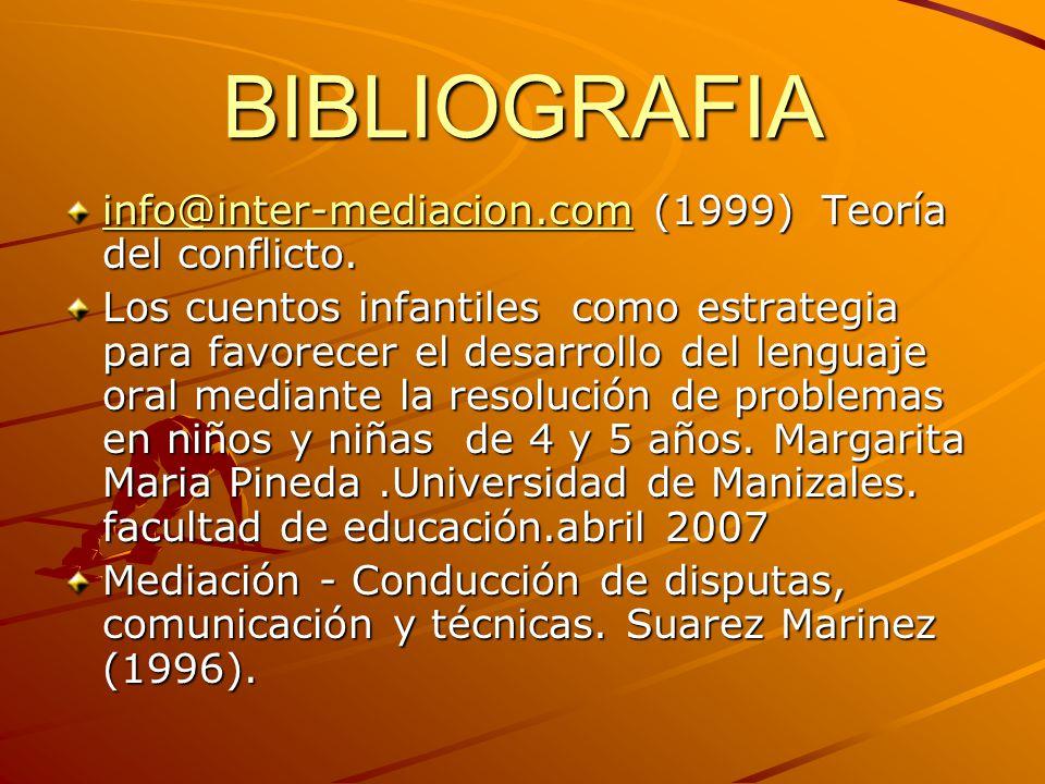 BIBLIOGRAFIA info@inter-mediacion.com (1999) Teoría del conflicto.