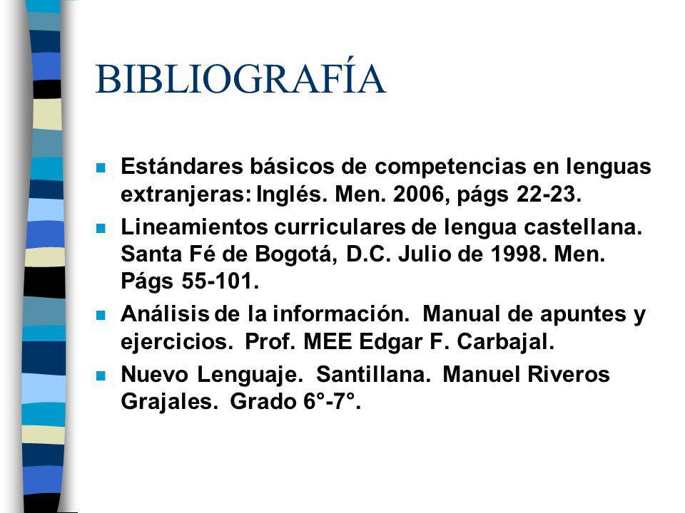 BIBLIOGRAFÍA Estándares básicos de competencias en lenguas extranjeras: Inglés. Men. 2006, págs 22-23.