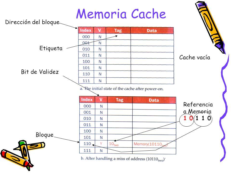 Memoria Cache Dirección del bloque Etiqueta Cache vacía Bit de Validez