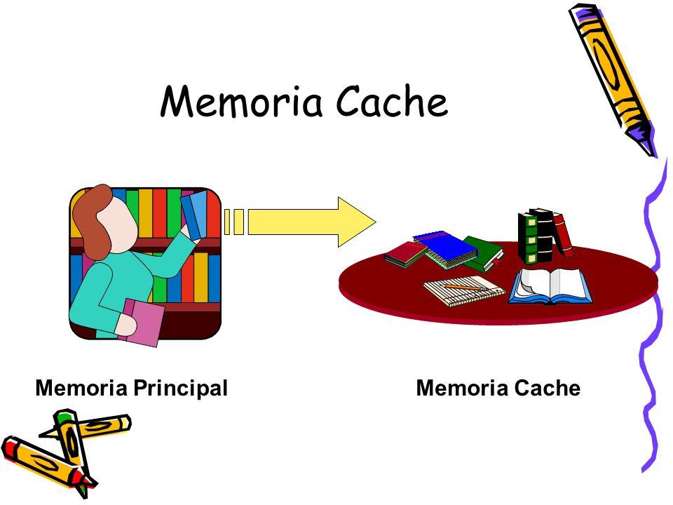 Memoria Cache Memoria Principal Memoria Cache