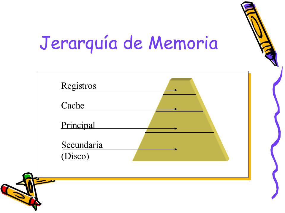 Jerarquía de Memoria Registros Cache Principal Secundaria (Disco)