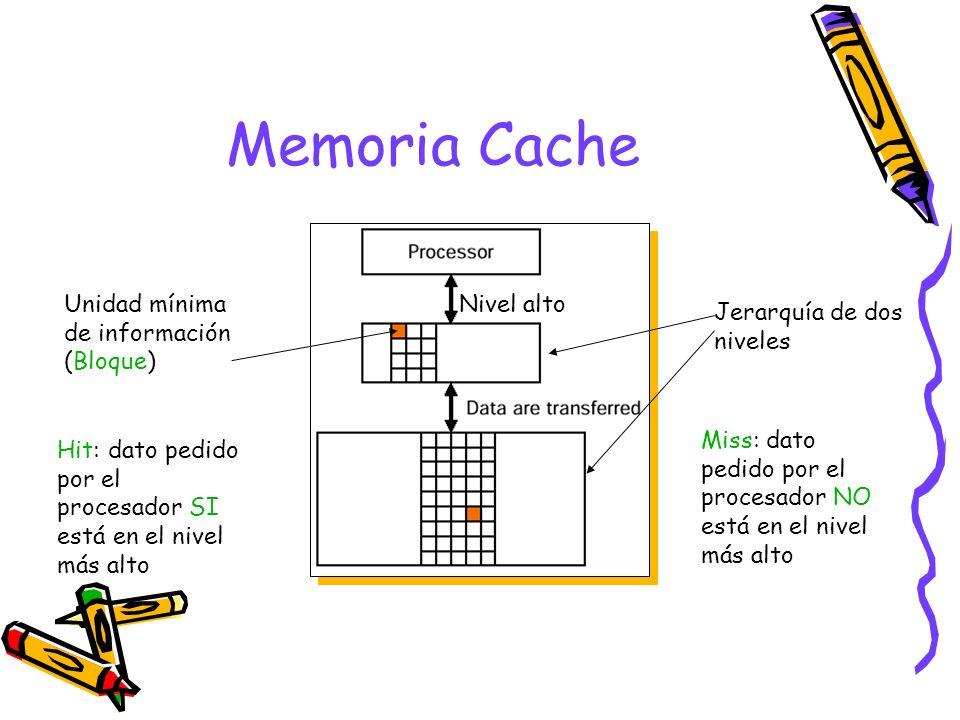 Memoria Cache Unidad mínima de información (Bloque) Nivel alto