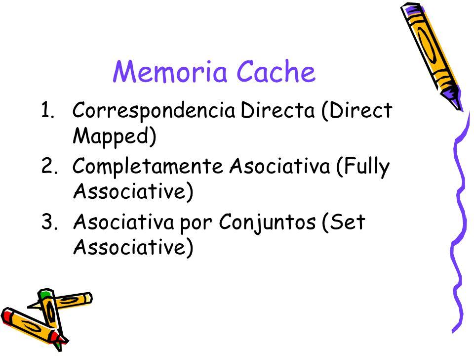 Memoria Cache Correspondencia Directa (Direct Mapped)
