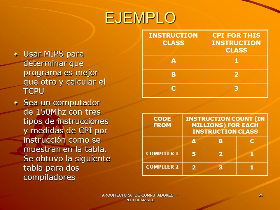 EJEMPLO INSTRUCTION CLASS. CPI FOR THIS INSTRUCTION CLASS. A. 1. B. 2. C. 3.