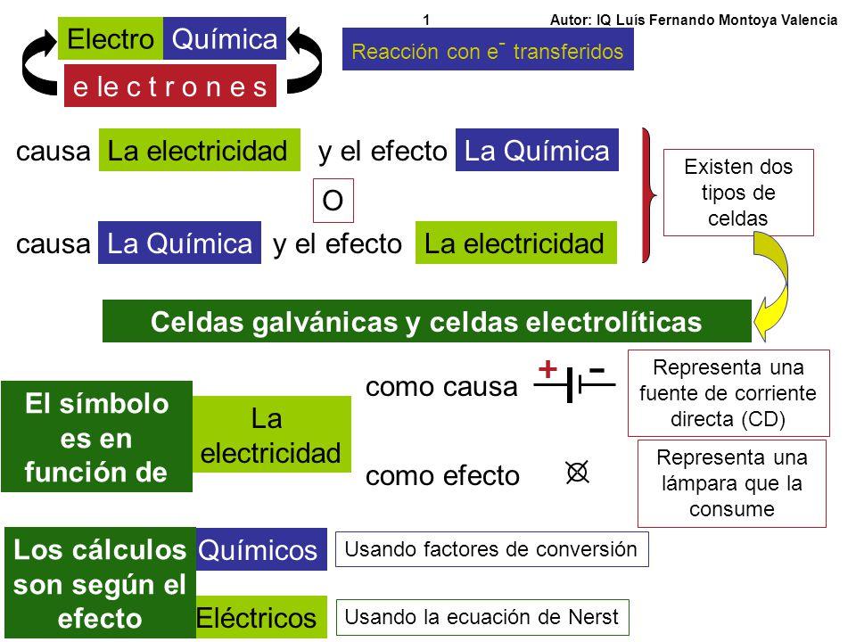  Electro Química e le c t r o n e s causa La electricidad y el efecto