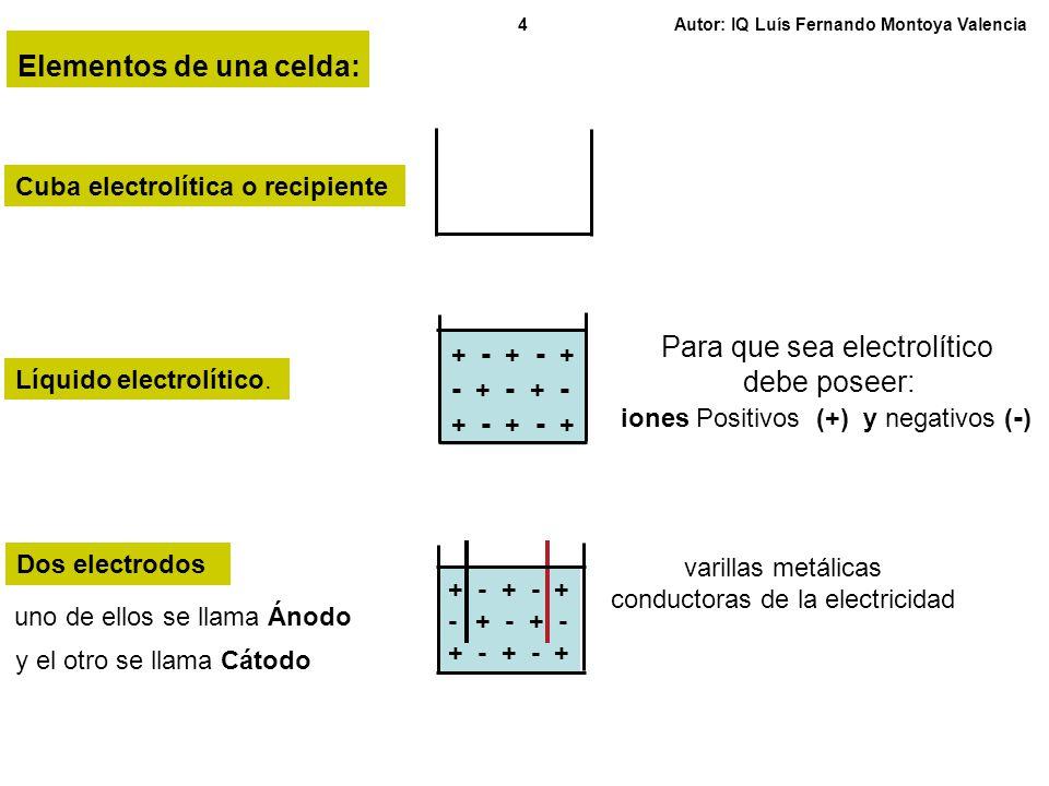 Elementos de una celda: