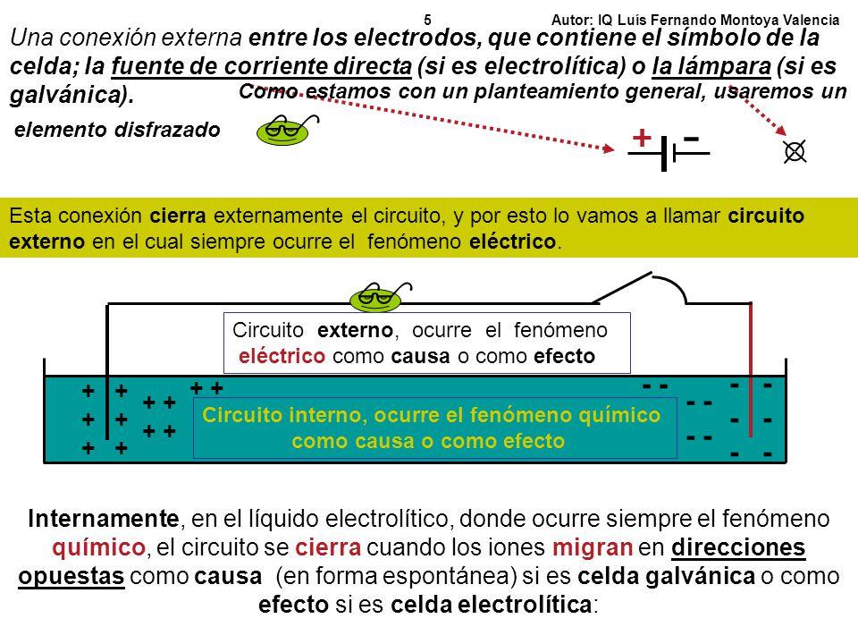 Circuito interno, ocurre el fenómeno químico como causa o como efecto