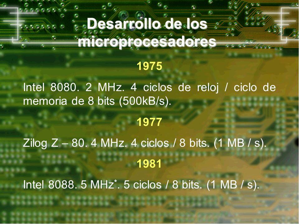 Desarrollo de los microprocesadores