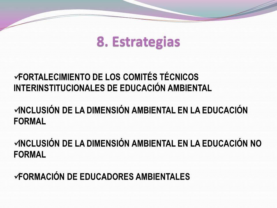 8. Estrategias FORTALECIMIENTO DE LOS COMITÉS TÉCNICOS INTERINSTITUCIONALES DE EDUCACIÓN AMBIENTAL.
