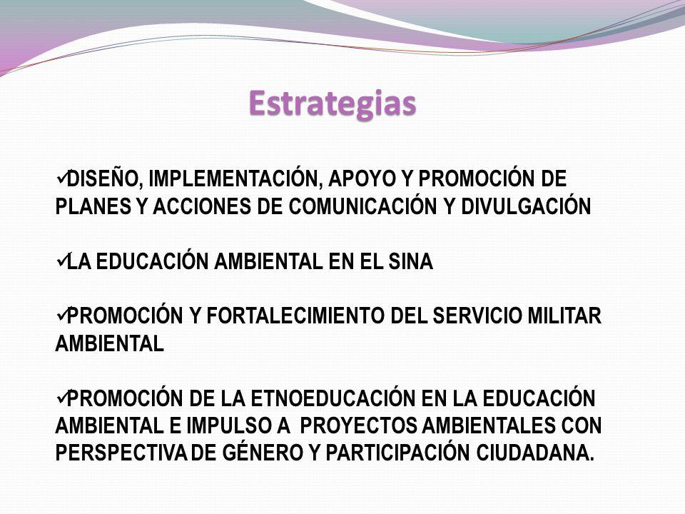 Estrategias DISEÑO, IMPLEMENTACIÓN, APOYO Y PROMOCIÓN DE PLANES Y ACCIONES DE COMUNICACIÓN Y DIVULGACIÓN.