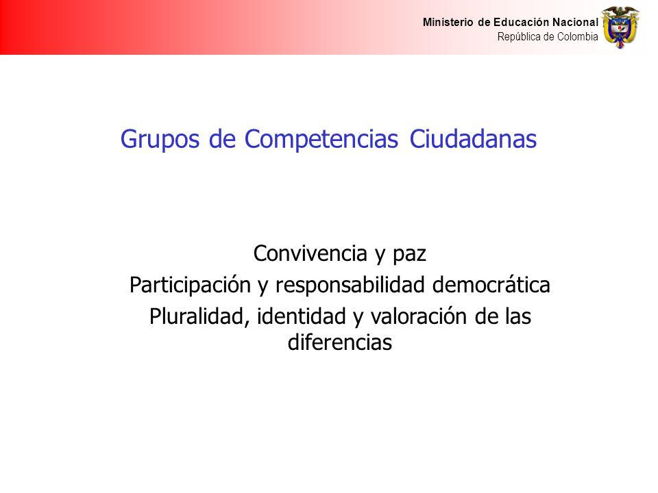 Grupos de Competencias Ciudadanas