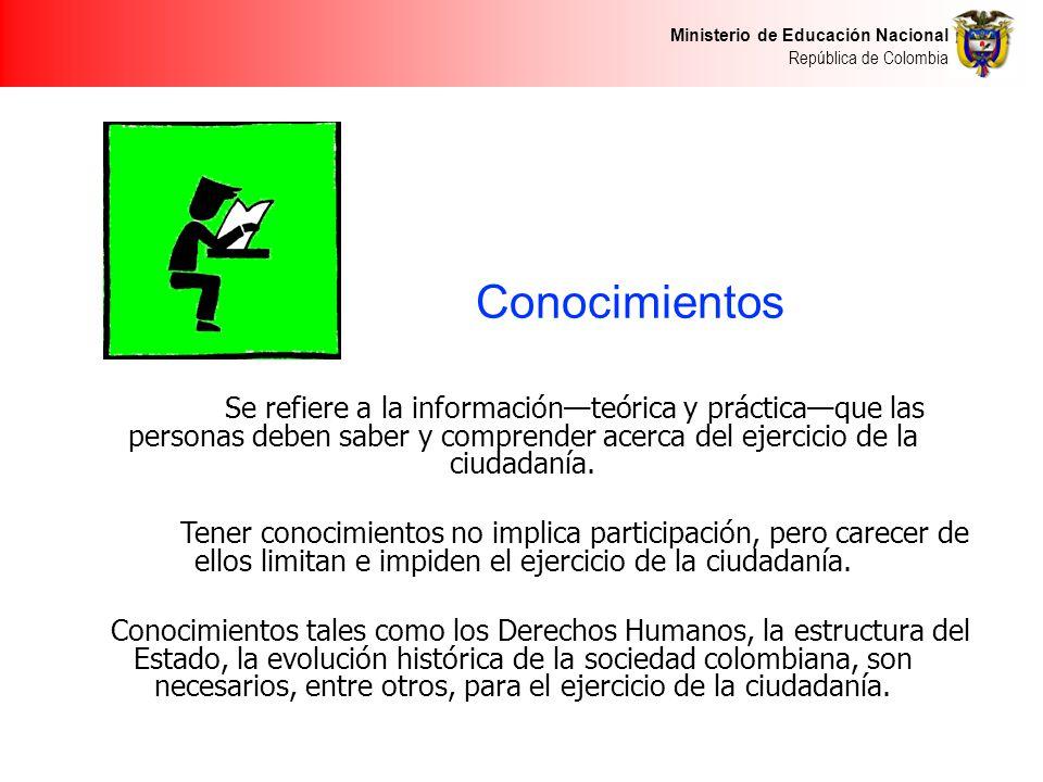 Conocimientos Se refiere a la información—teórica y práctica—que las personas deben saber y comprender acerca del ejercicio de la ciudadanía.