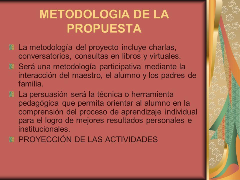 METODOLOGIA DE LA PROPUESTA