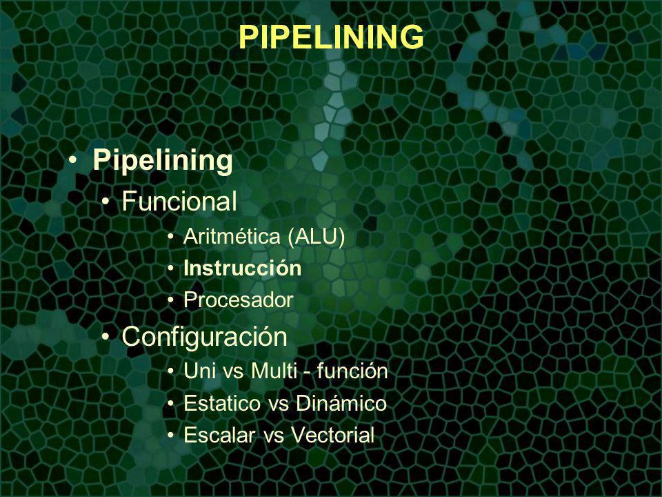 PIPELINING Pipelining Funcional Configuración Aritmética (ALU)