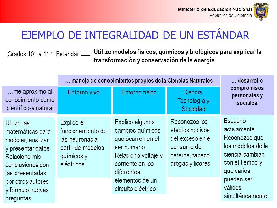 … desarrollo compromisos personales y sociales