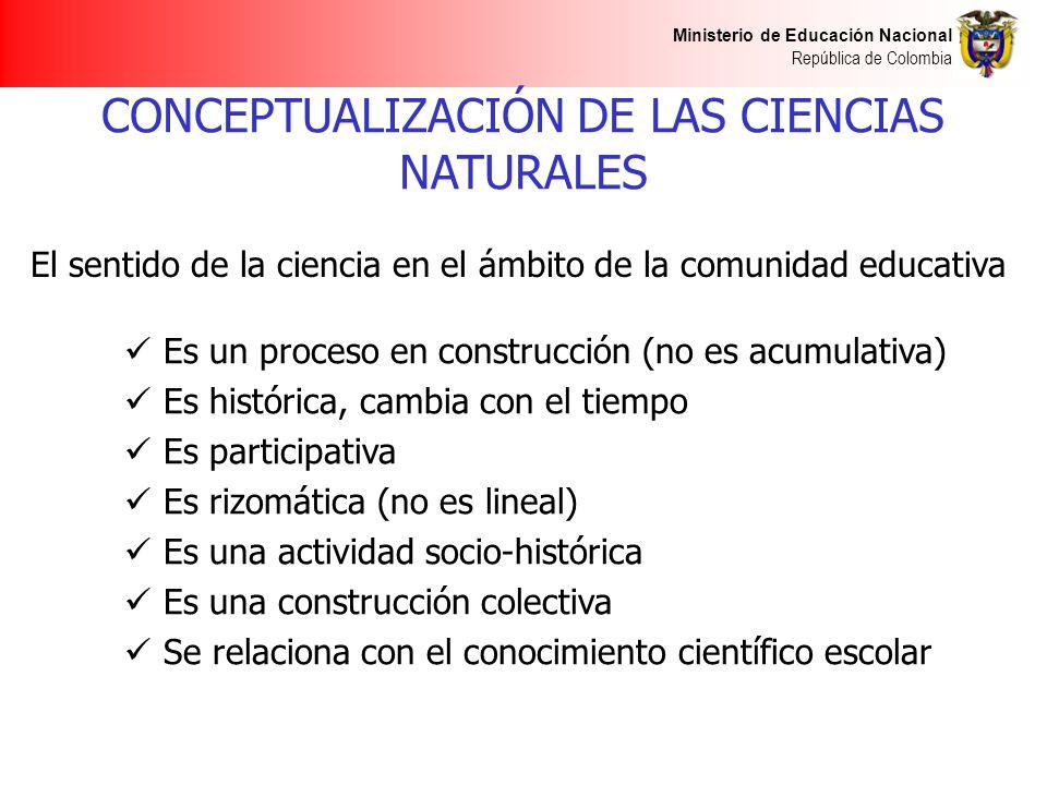 CONCEPTUALIZACIÓN DE LAS CIENCIAS NATURALES