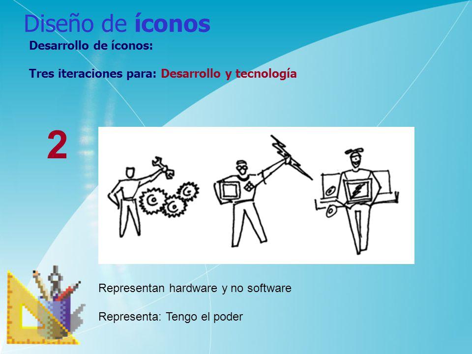 2 Diseño de íconos Desarrollo de íconos: