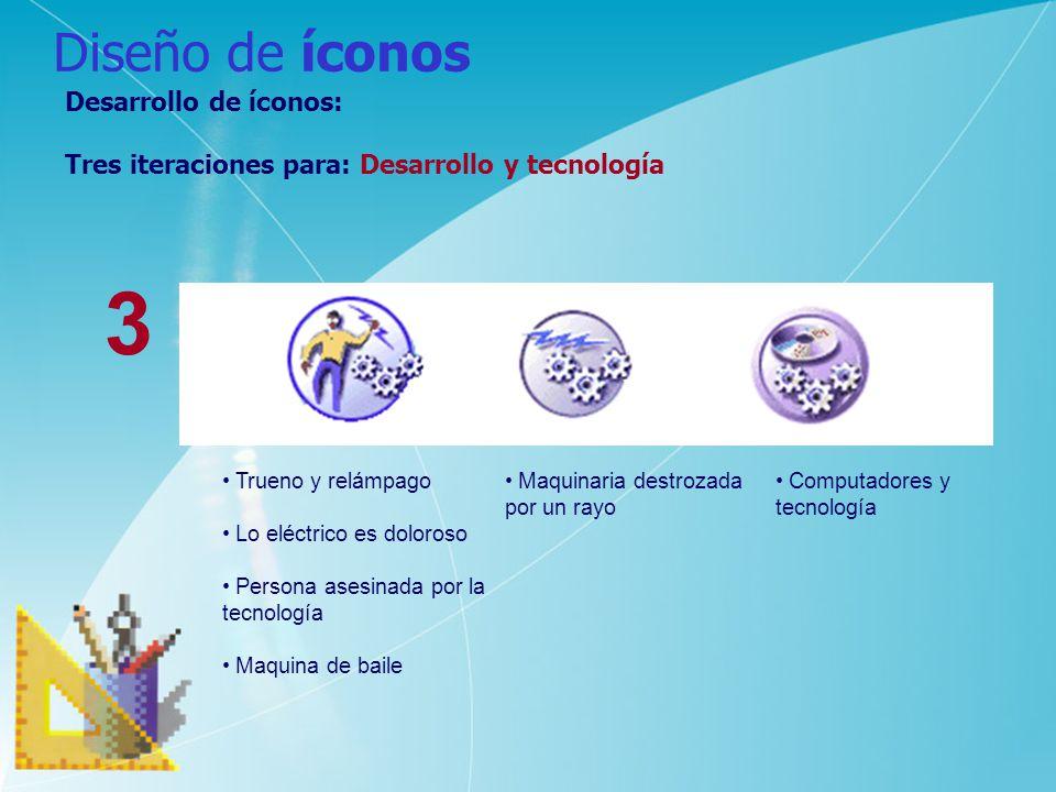 3 Diseño de íconos Desarrollo de íconos: