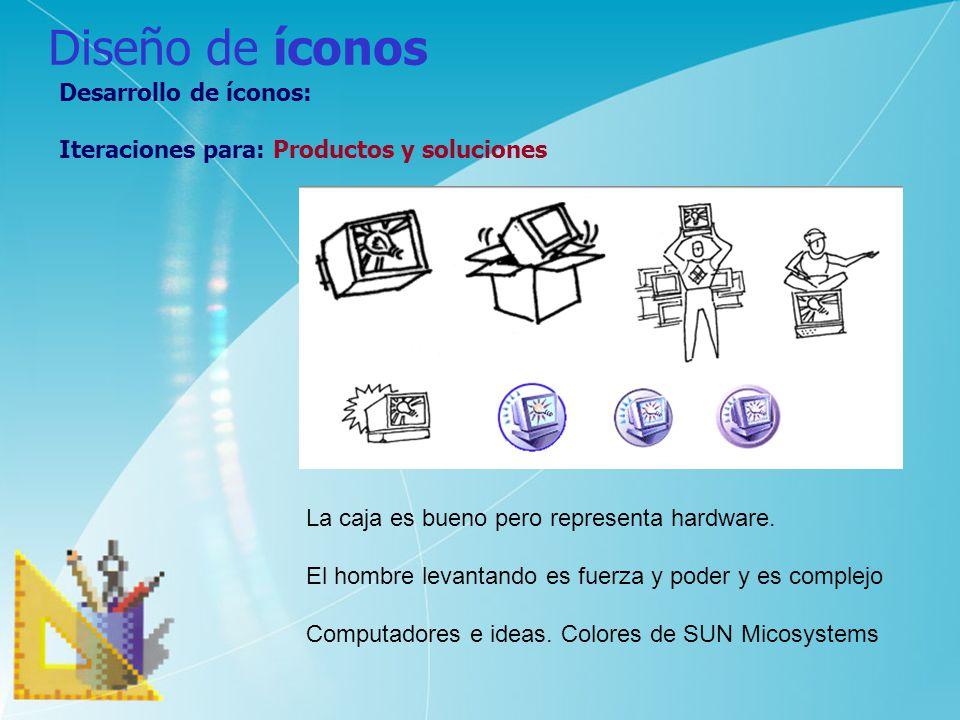 Diseño de íconos Desarrollo de íconos: