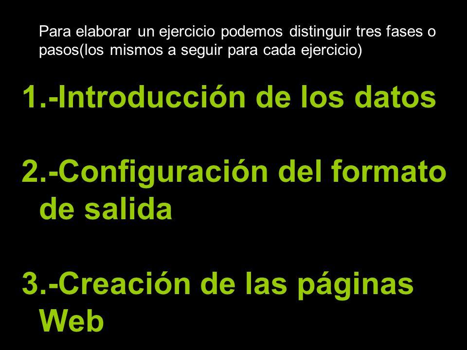 1.-Introducción de los datos 2.-Configuración del formato de salida