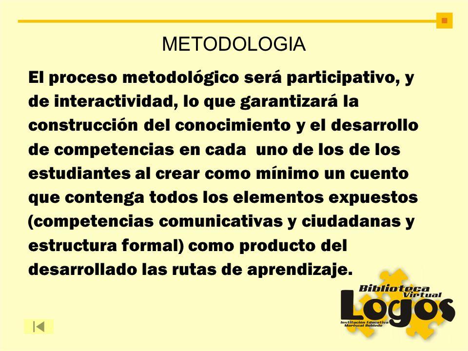 METODOLOGIA El proceso metodológico será participativo, y