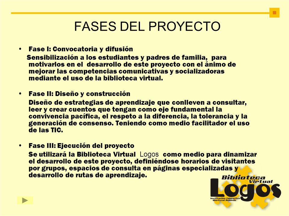 FASES DEL PROYECTO Fase I: Convocatoria y difusión